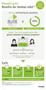 Benefits for tinnitus